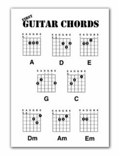 Guitar guitar chords riptide : Chord Chart - PrimaryCAPA@SCAS